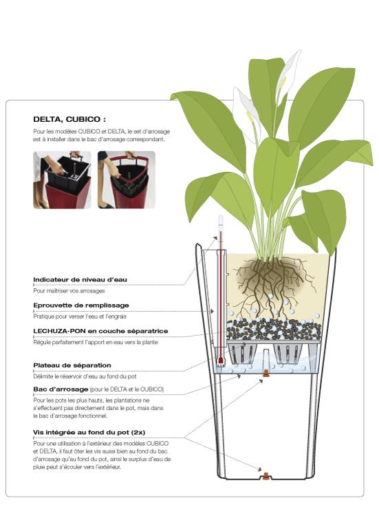 lechuza : pots fleurs avec système d'arrosage lechuza pas cher sur